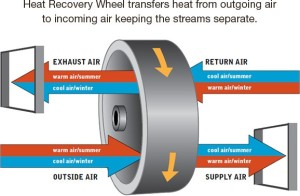diagram of heat recovery unit