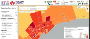 screencap of rental housing index tool
